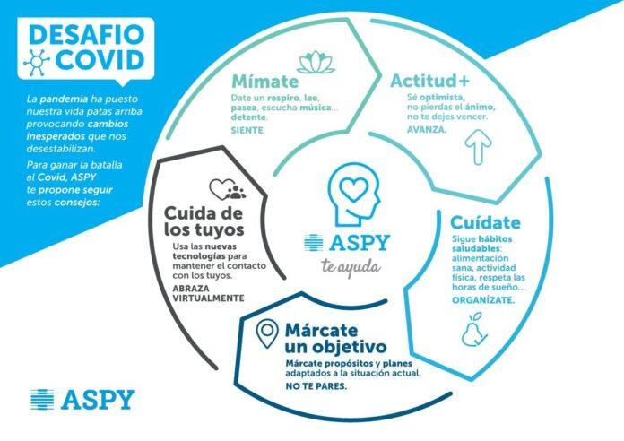Foto de Grafismo salud emocional ASPY Prevención